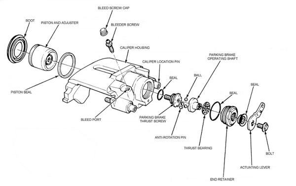 Repuestos para frenos de vehículos | Especialistas Frenos